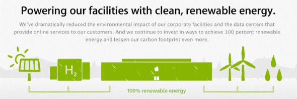 Infographie de l'alimentation en énergie propre des datacenters de Apple