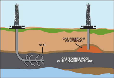 Procédé d'extraction du gaz de schiste